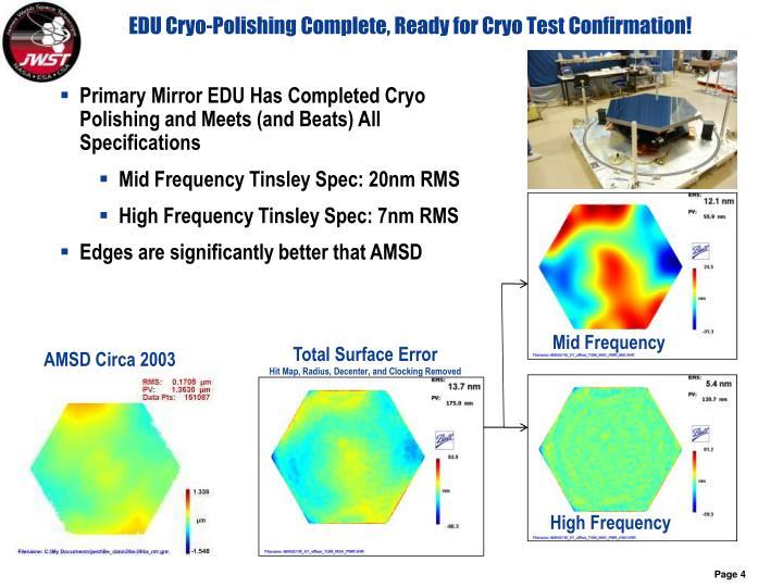 EDU Cryo-Polishing Complete, Ready for Cryo Test Confirmation!