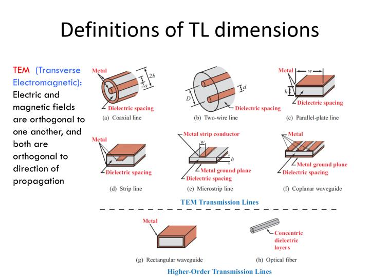 Definitions of TL dimensions