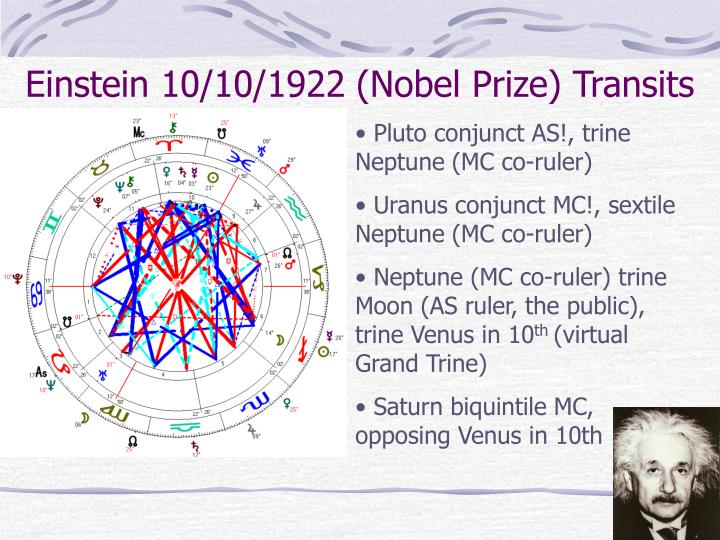 Einstein 10/10/1922 (Nobel Prize) Transits