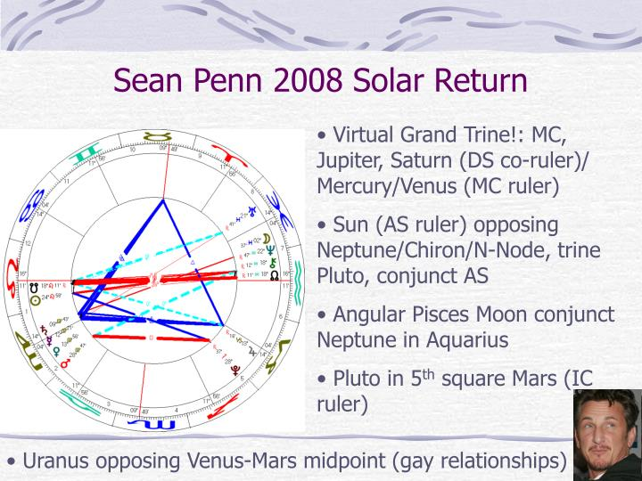 Sean Penn 2008 Solar Return