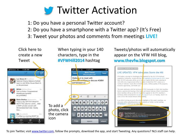 Twitter Activation