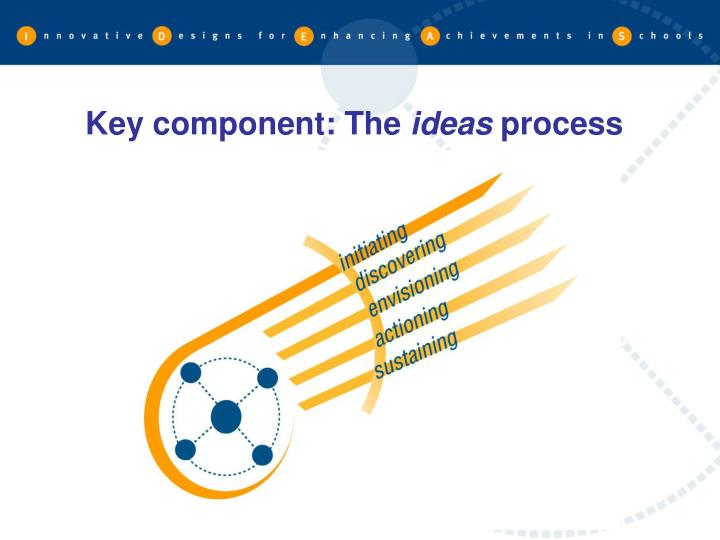 Key component: The