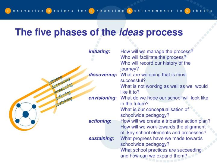 The five phases of the
