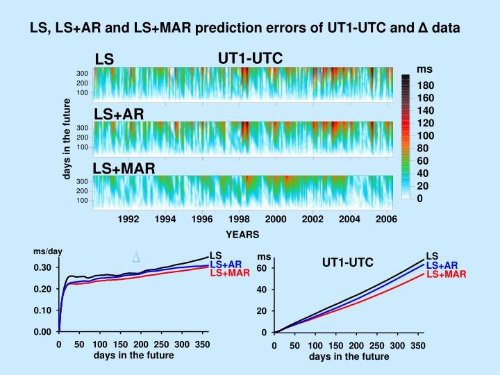 LS, LS+AR and LS+MAR prediction errors of UT1-UTC and