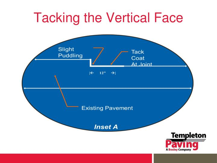 Tacking the Vertical Face