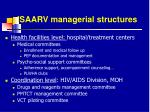 isaarv managerial structures