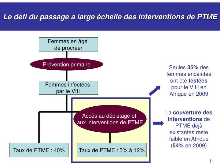 Le défi du passage à large échelle des interventions de PTME