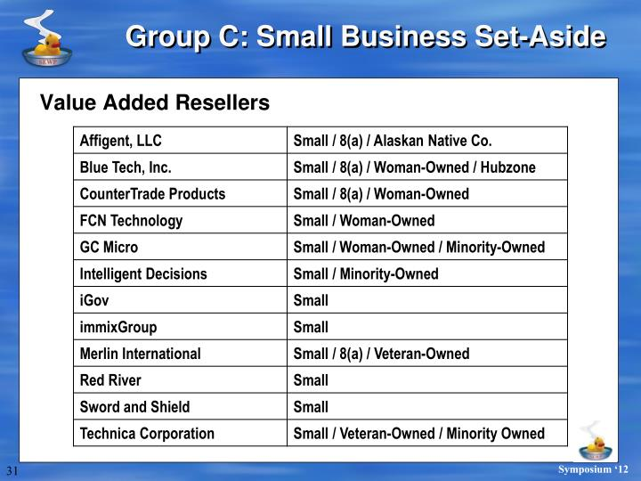 Group C: Small Business Set-Aside