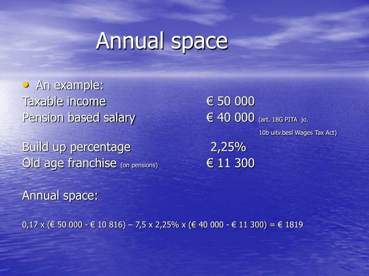 Annual space