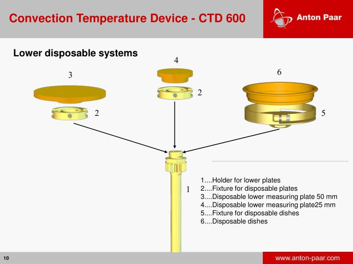Convection Temperature Device - CTD 600