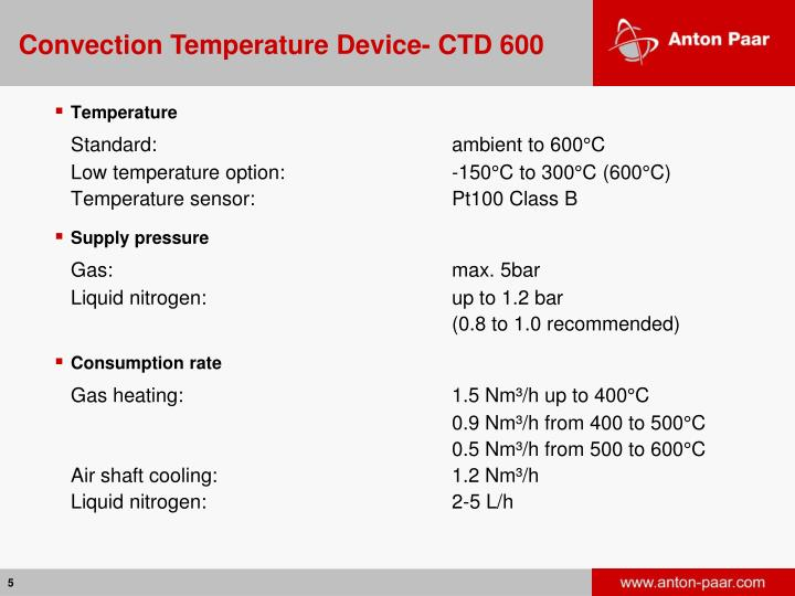 Convection Temperature Device- CTD 600