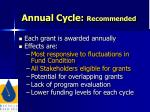 annual cycle recommended