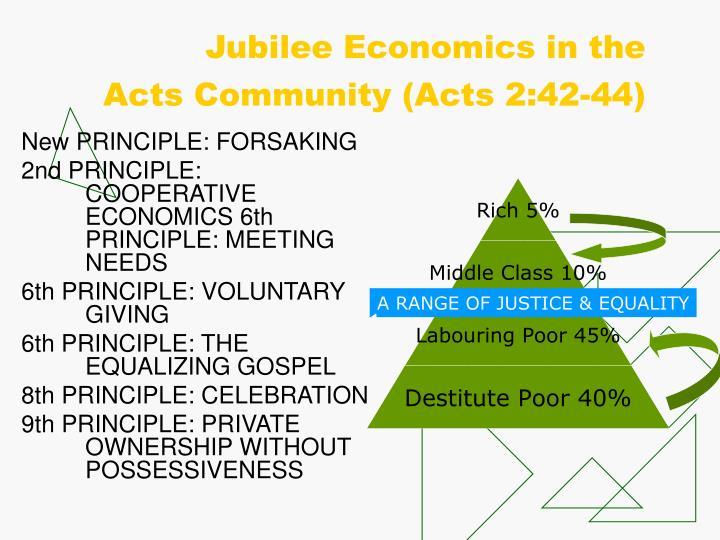 Jubilee Economics in the