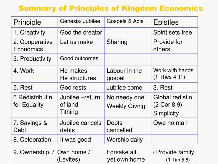 Summary of Principles of Kingdom Economics