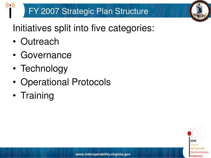 FY 2007 Strategic Plan Structure