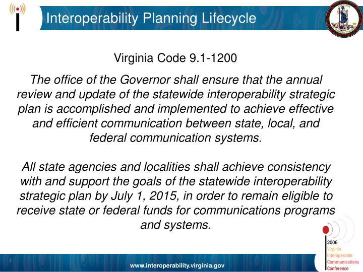 Interoperability Planning Lifecycle