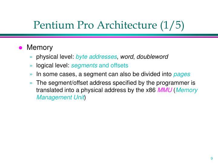 Pentium Pro Architecture (1/5)