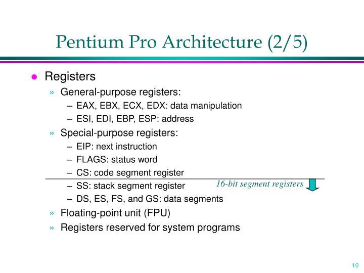 Pentium Pro Architecture (2/5)