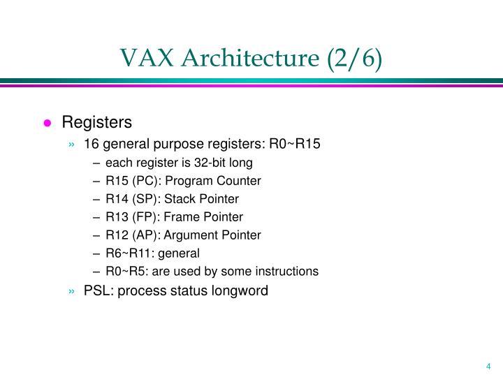 VAX Architecture (2/6)