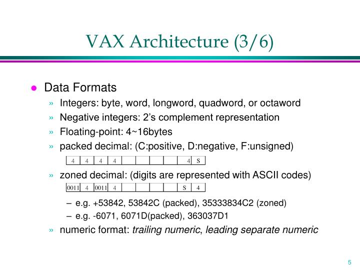 VAX Architecture (3/6)