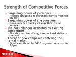 strength of competitive f orces