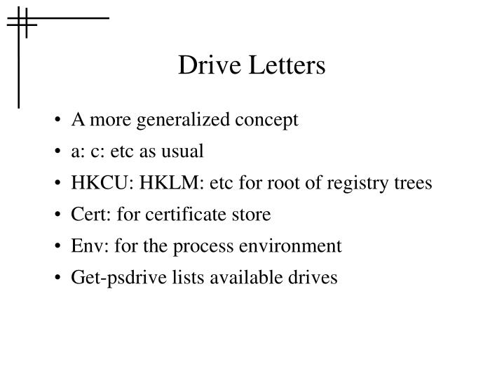 Drive Letters