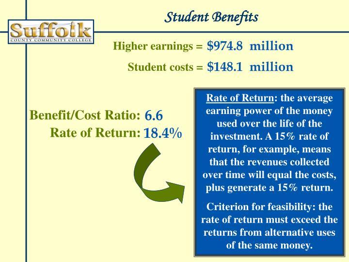 Higher earnings =