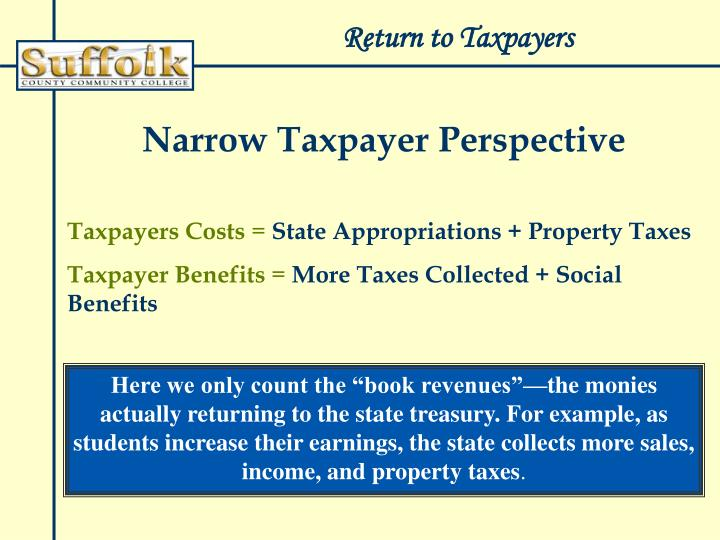 Return to Taxpayers