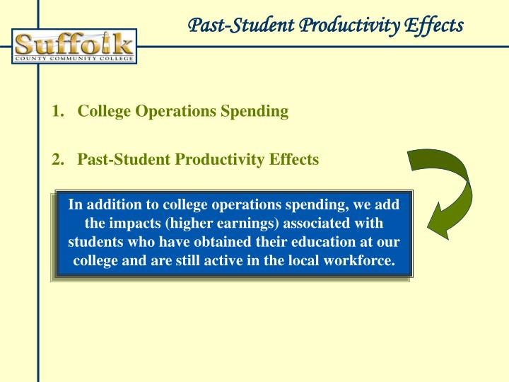 Past-Student Productivity Effects