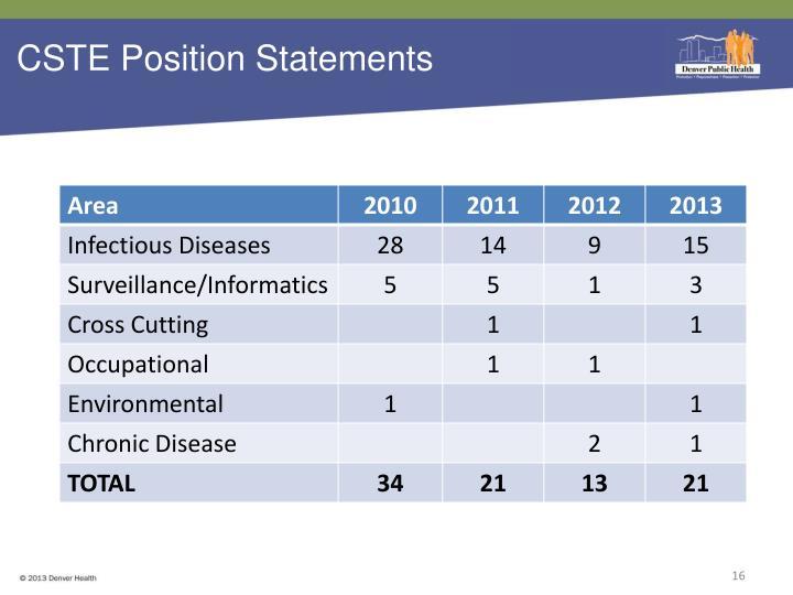 CSTE Position Statements