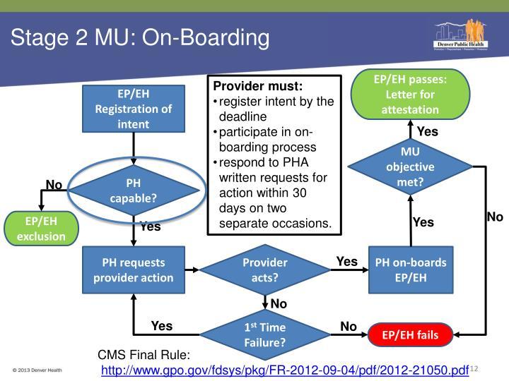 Stage 2 MU: On-Boarding