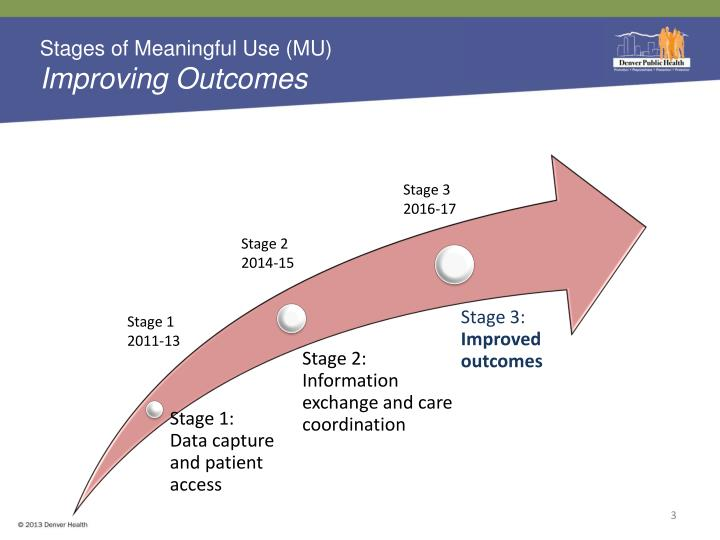Stages of meaningful use mu improving outcomes