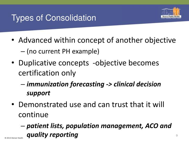 Types of Consolidation