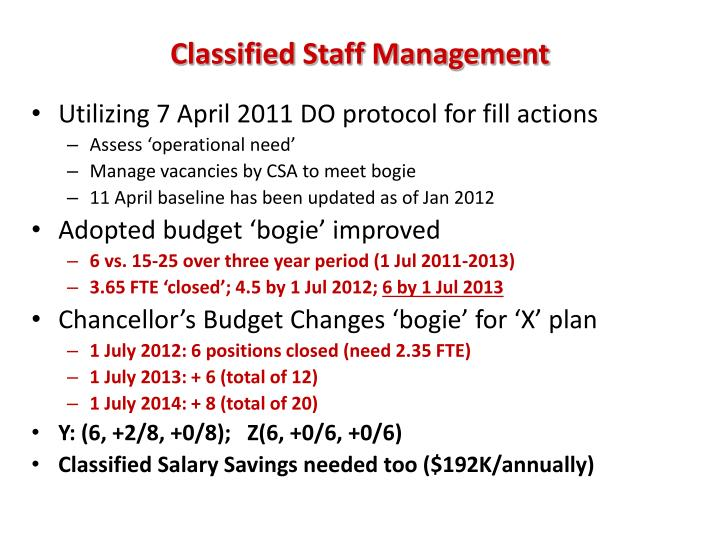 Classified Staff Management