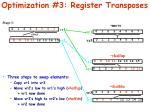 optimization 3 register transposes2
