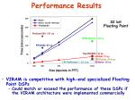 performance results2