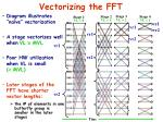 vectorizing the fft