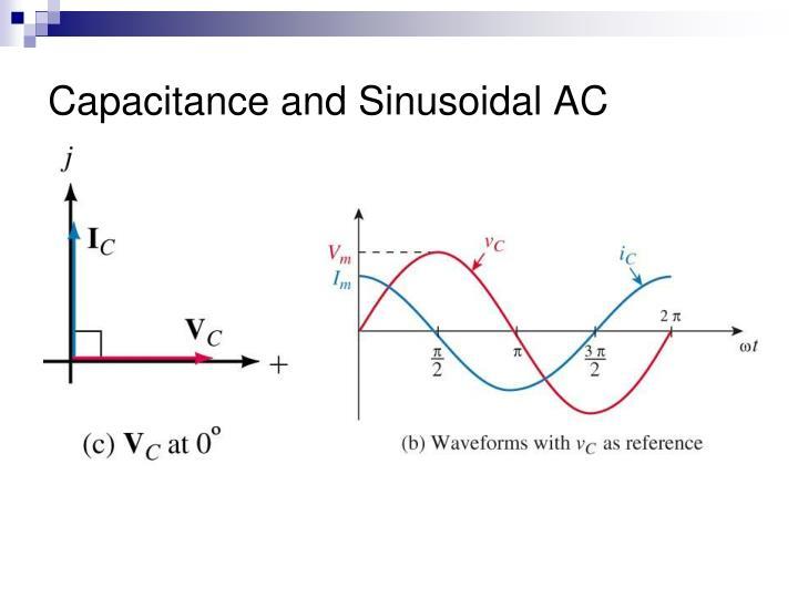 Capacitance and Sinusoidal AC