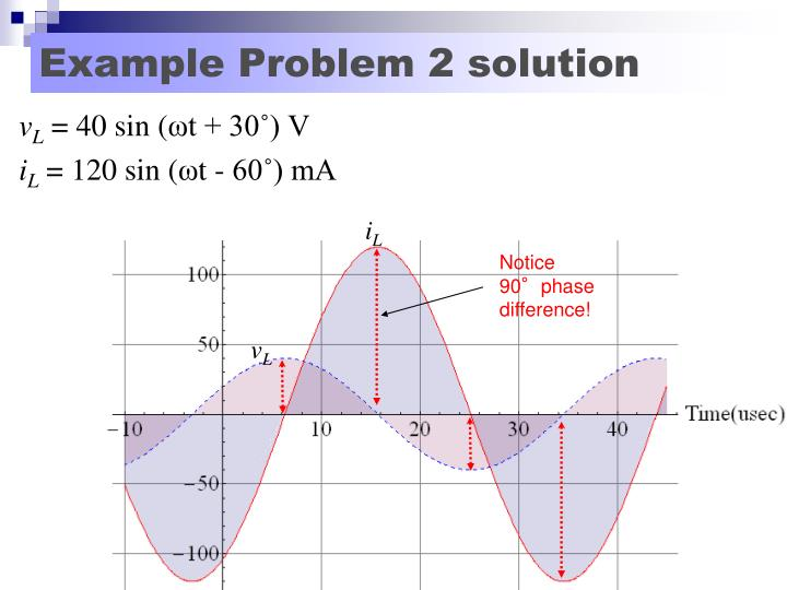 Example Problem 2 solution