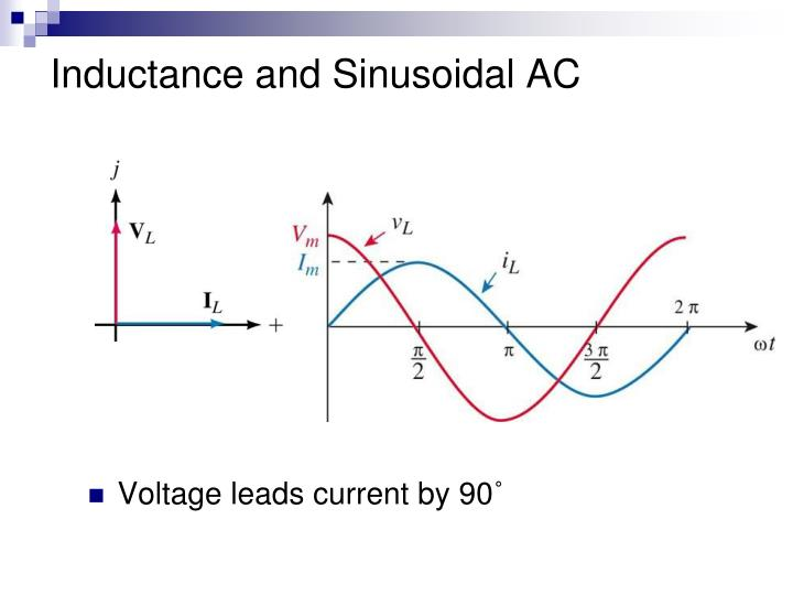 Inductance and Sinusoidal AC