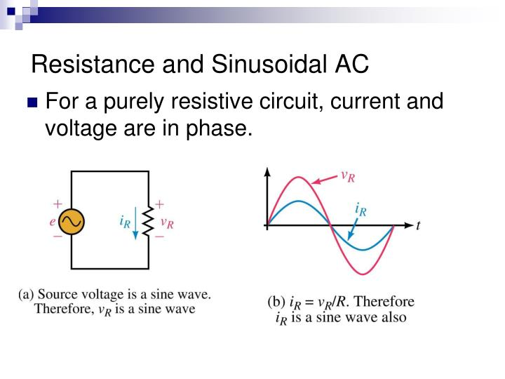 Resistance and Sinusoidal AC