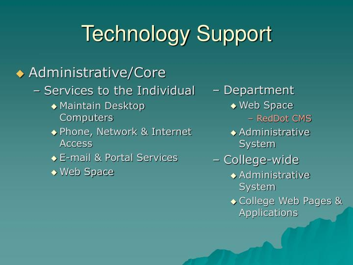 Technology support1