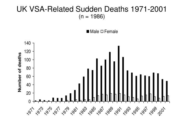 UK VSA-Related