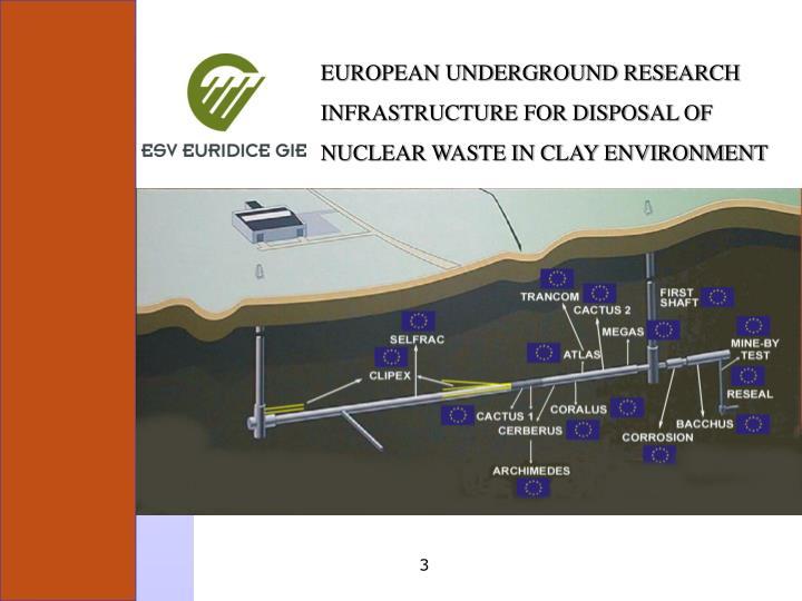 EUROPEAN UNDERGROUND RESEARCH