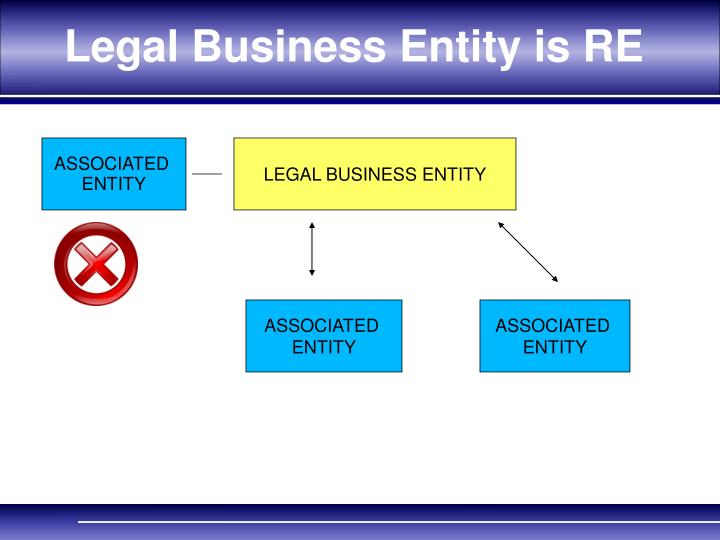 Legal Business Entity is RE