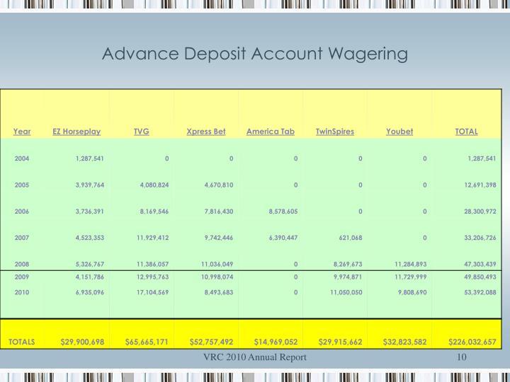 Advance Deposit Account Wagering