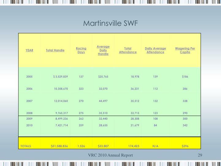 Martinsville SWF