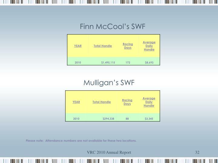 Mulligan's SWF