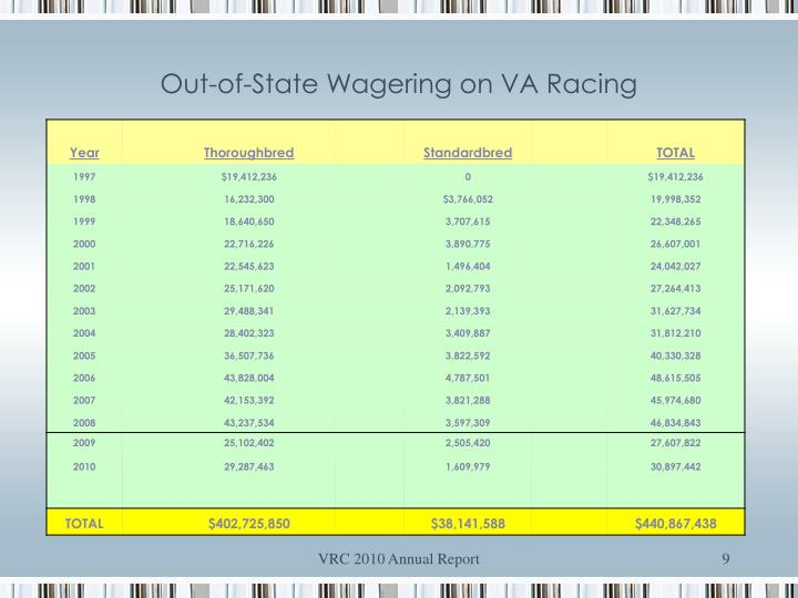 Out-of-State Wagering on VA Racing