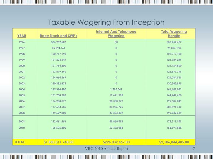 Taxable Wagering From Inception